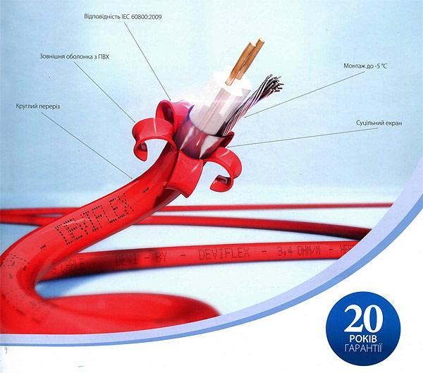 Нагревательный кабель DEVIflex с гарантией 20 лет
