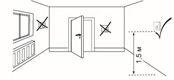 правила установки терморегулятора Devi на стену